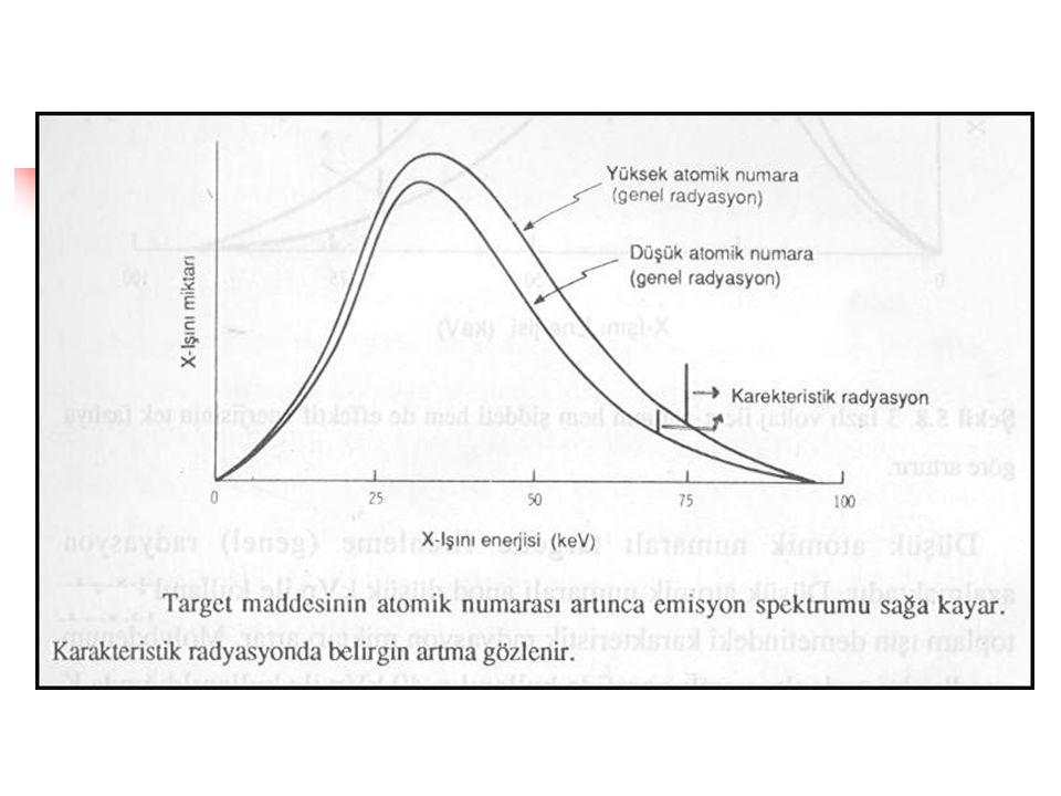 TARGET MATERYALİ 1  Target maddesinin atomik numarası arttıkça x-ışını oluşumunun etkinliği artmaktadır.  Atomik numara karakteristik radyasyonunun