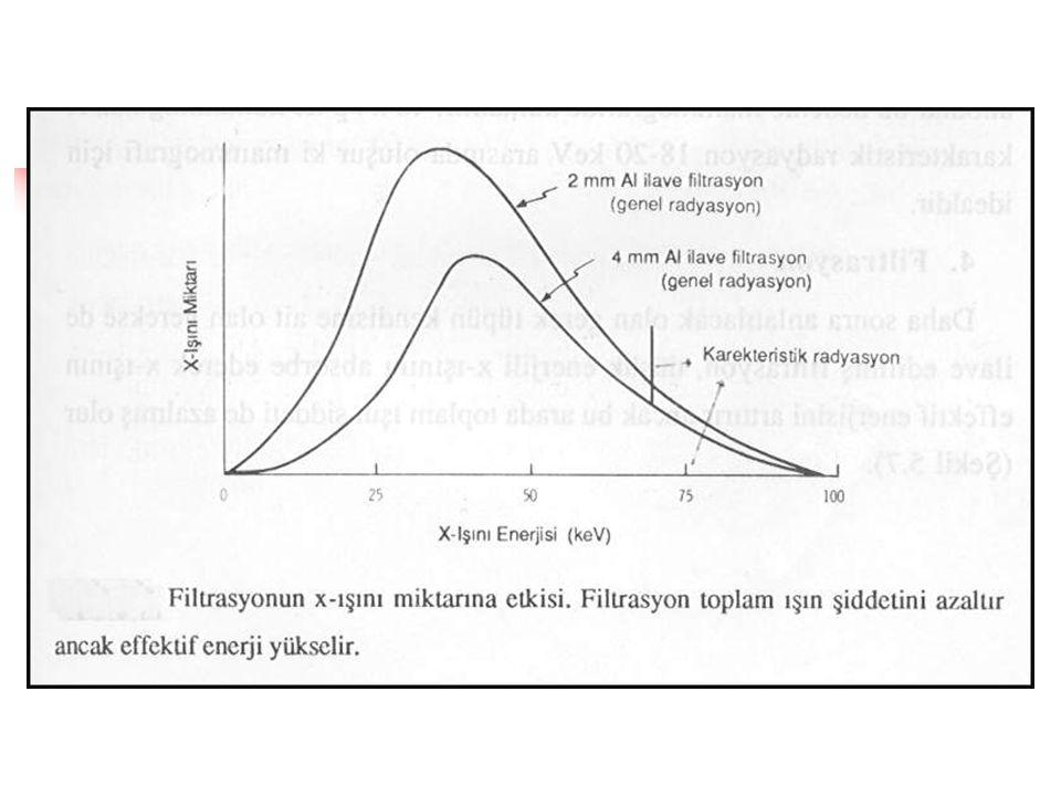 FİLTRASYON  Hem tüpün kendisine ait olan hem de ilave edilmiş filtrasyon, düşük enerjili x- ışınını absorbe ederek x-ışının effektif enerjisini arttı