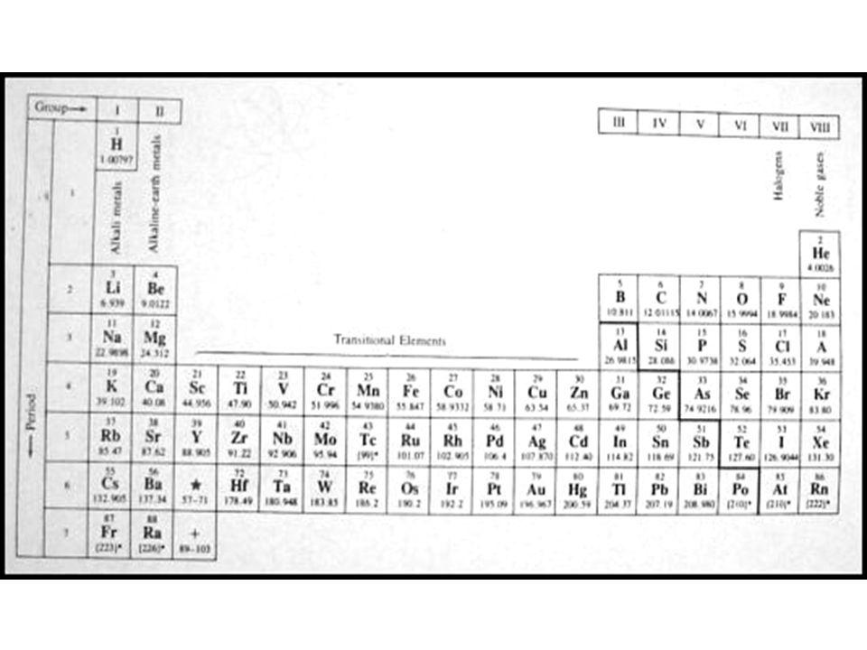 ATOMİK YAPI VE TEMEL PARTİKÜLLER 4  Yörüngelerde bulunabilecek maksimal elektron sayısı 2n 2 formülü ile verilir ve n yörüngesinin merkezden dışarı d