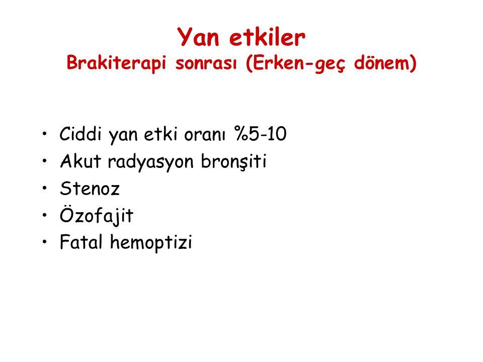 Yan etkiler Brakiterapi sonrası (Erken-geç dönem) •Ciddi yan etki oranı %5-10 •Akut radyasyon bronşiti •Stenoz •Özofajit •Fatal hemoptizi