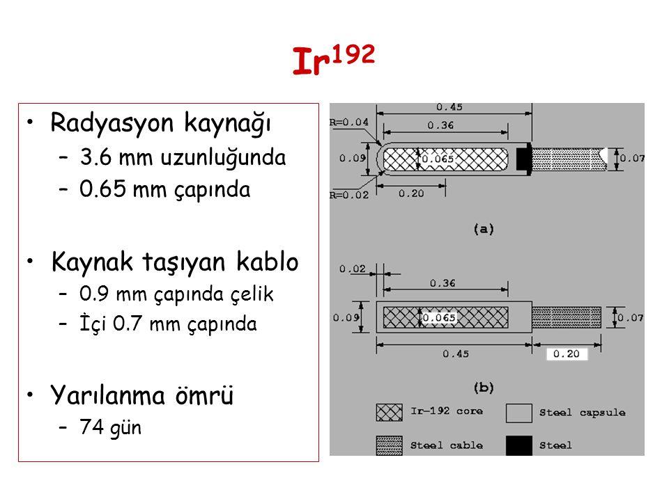 Ir 192 •Radyasyon kaynağı –3.6 mm uzunluğunda –0.65 mm çapında •Kaynak taşıyan kablo –0.9 mm çapında çelik –İçi 0.7 mm çapında •Yarılanma ömrü –74 gün