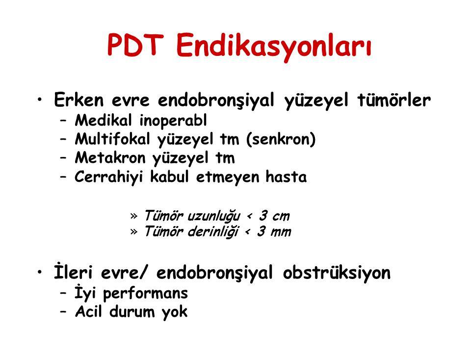 PDT Endikasyonları •Erken evre endobronşiyal yüzeyel tümörler –Medikal inoperabl –Multifokal yüzeyel tm (senkron) –Metakron yüzeyel tm –Cerrahiyi kabu