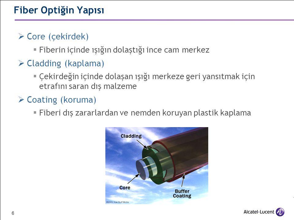 7 Fiber Optiğin Türleri  glass (Cam)  Merkezi ve kaplaması cam  En düşük attenuation (zayıflama)  En yaygın kullanılan  plastik  Merkezi ve kaplaması plastik  En yüksek attenuation (zayıflama)  plastic-clad silica  Cam merkez – Plastik kaplama  Hafif attenuation (zayıflama)