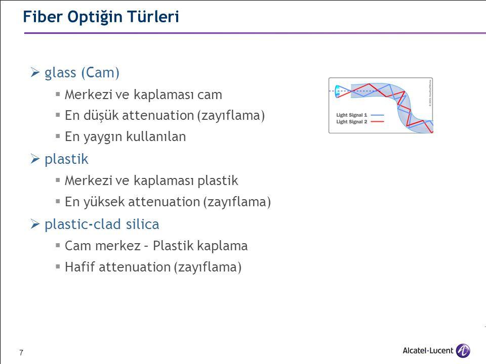 Alcatel-Lucent University Istanbul 38 PON standartı