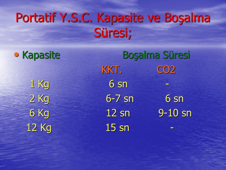 Portatif Y.S.C. Kapasite ve Boşalma Süresi; • Kapasite Boşalma Süresi KKT. CO2 KKT. CO2 1 Kg 6 sn - 1 Kg 6 sn - 2 Kg 6-7 sn 6 sn 2 Kg 6-7 sn 6 sn 6 Kg