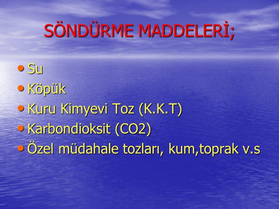 SÖNDÜRME MADDELERİ; •S•S•S•Su •K•K•K•Köpük •K•K•K•Kuru Kimyevi Toz (K.K.T) •K•K•K•Karbondioksit (CO2) •Ö•Ö•Ö•Özel müdahale tozları, kum,toprak v.s