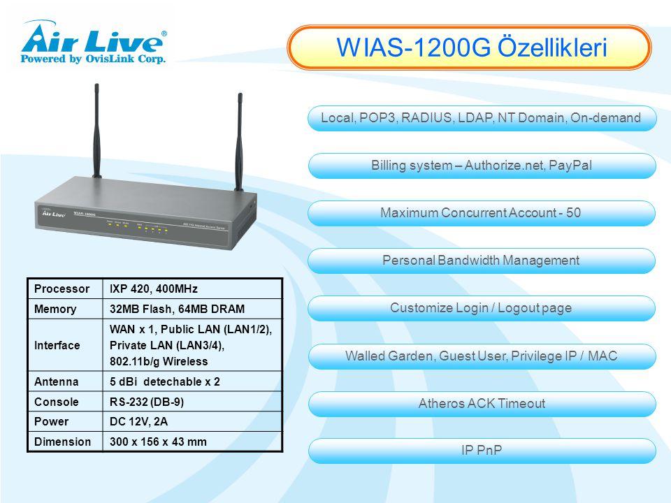 WIAS-1200G Özellikleri Local, POP3, RADIUS, LDAP, NT Domain, On-demand Billing system – Authorize.net, PayPal Maximum Concurrent Account - 50 Personal