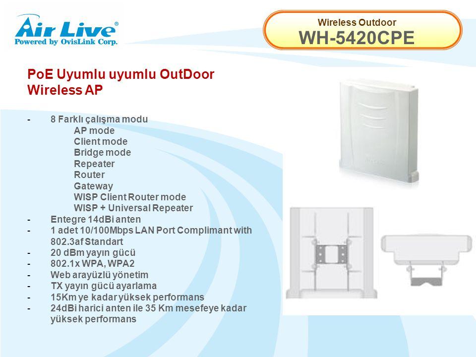 Wireless Outdoor WH-5420CPE PoE Uyumlu uyumlu OutDoor Wireless AP - 8 Farklı çalışma modu AP mode Client mode Bridge mode Repeater Router Gateway WISP Client Router mode WISP + Universal Repeater - Entegre 14dBi anten - 1 adet 10/100Mbps LAN Port Complimant with 802.3af Standart - 20 dBm yayın gücü -802.1x WPA, WPA2 - Web arayüzlü yönetim - TX yayın gücü ayarlama -15Km ye kadar yüksek performans - 24dBi harici anten ile 35 Km mesefeye kadar yüksek performans