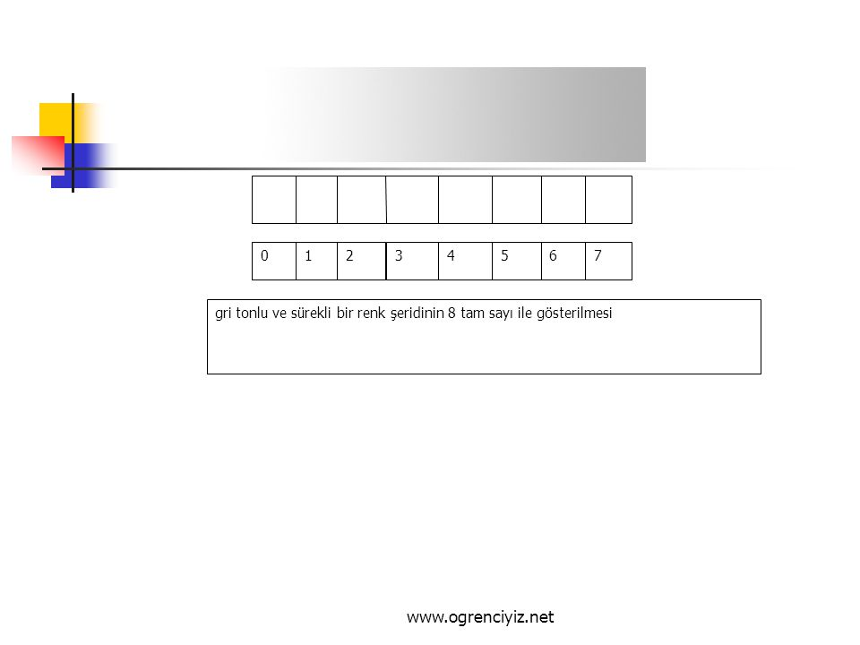 01234567 gri tonlu ve sürekli bir renk şeridinin 8 tam sayı ile gösterilmesi www.ogrenciyiz.net