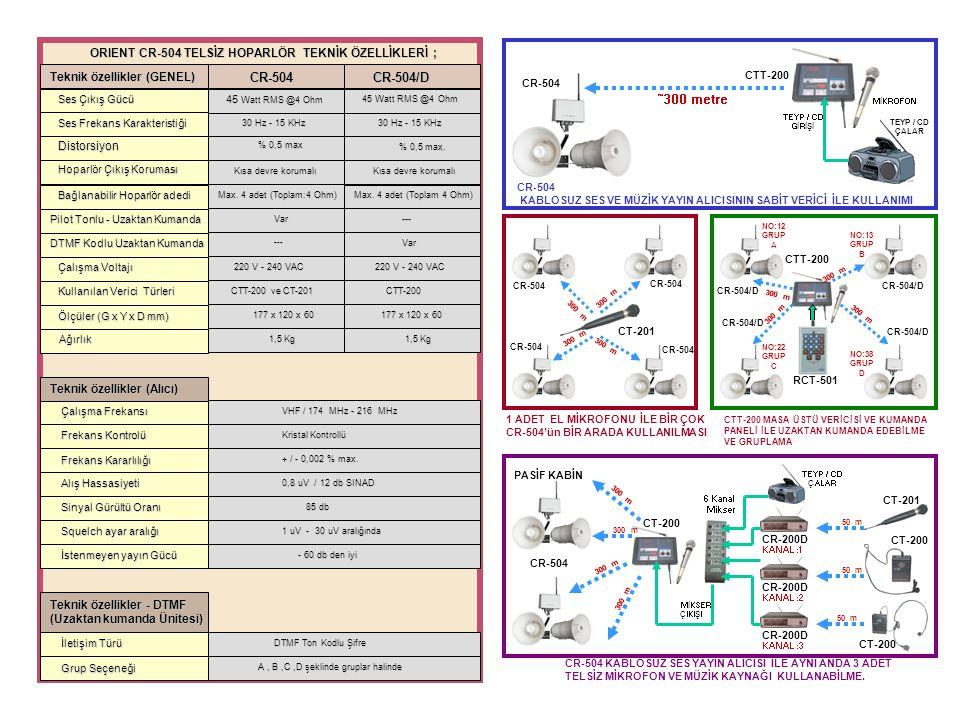 Güç Kaynağı (6 Amp.) 45 Watt Ses Amplifikatörü (RMS) Kablosuz Mikrofon Alıcısı (VHF) UZAKTAN KUMANDA ÜNİTESİ (CR-504/D) + _ CTT-200 Masa Tipi Verici C