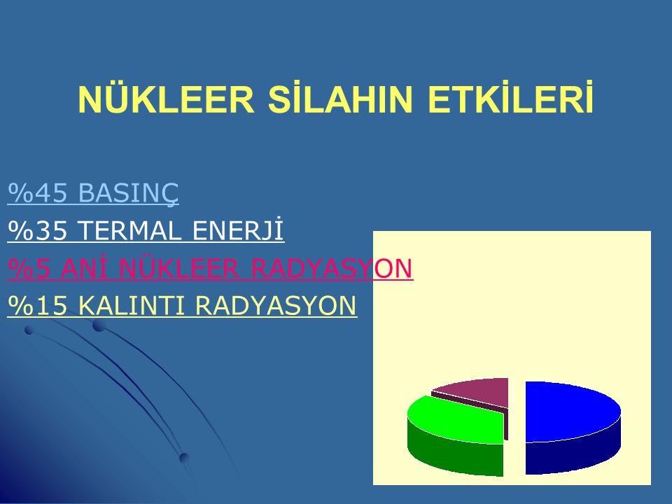 NÜKLEER SİLAHIN ETKİLERİ %45 BASINÇ %35 TERMAL ENERJİ %5 ANİ NÜKLEER RADYASYON %15 KALINTI RADYASYON