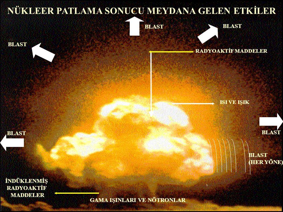 Basınç Nükleer infilak sonucu meydana gelen ateş topundan yayılan ısının genişleyerek havayı itmesi sonucu hava bir kabuk gibi yoğunlaşır.