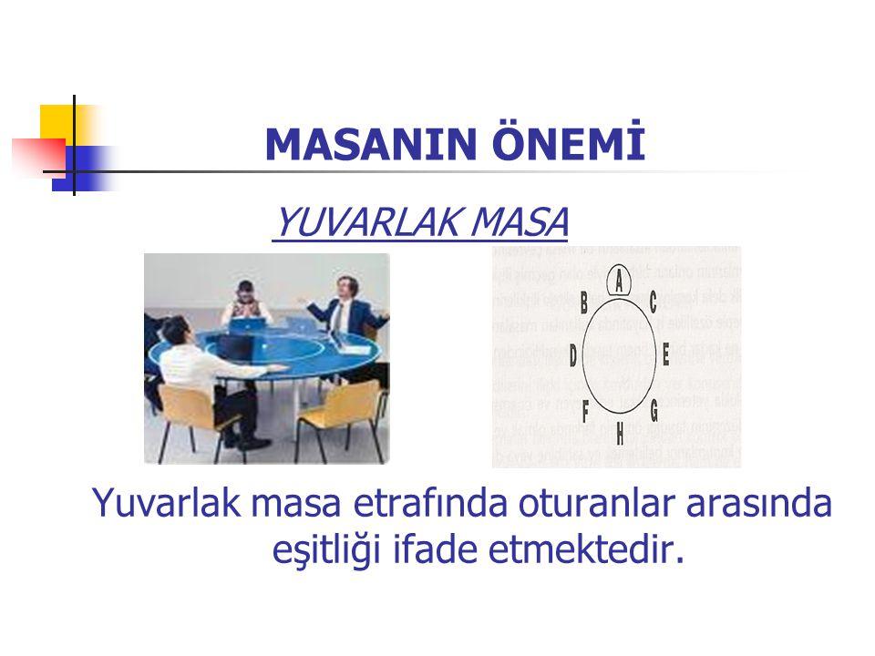 MASANIN ÖNEMİ YUVARLAK MASA Yuvarlak masa etrafında oturanlar arasında eşitliği ifade etmektedir.