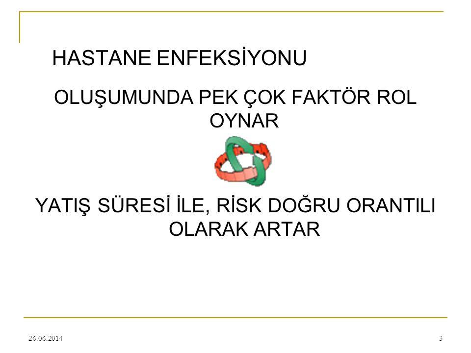26.06.201424 ANTİBİYOTİK DİRENCİ İNDÜKLENİR