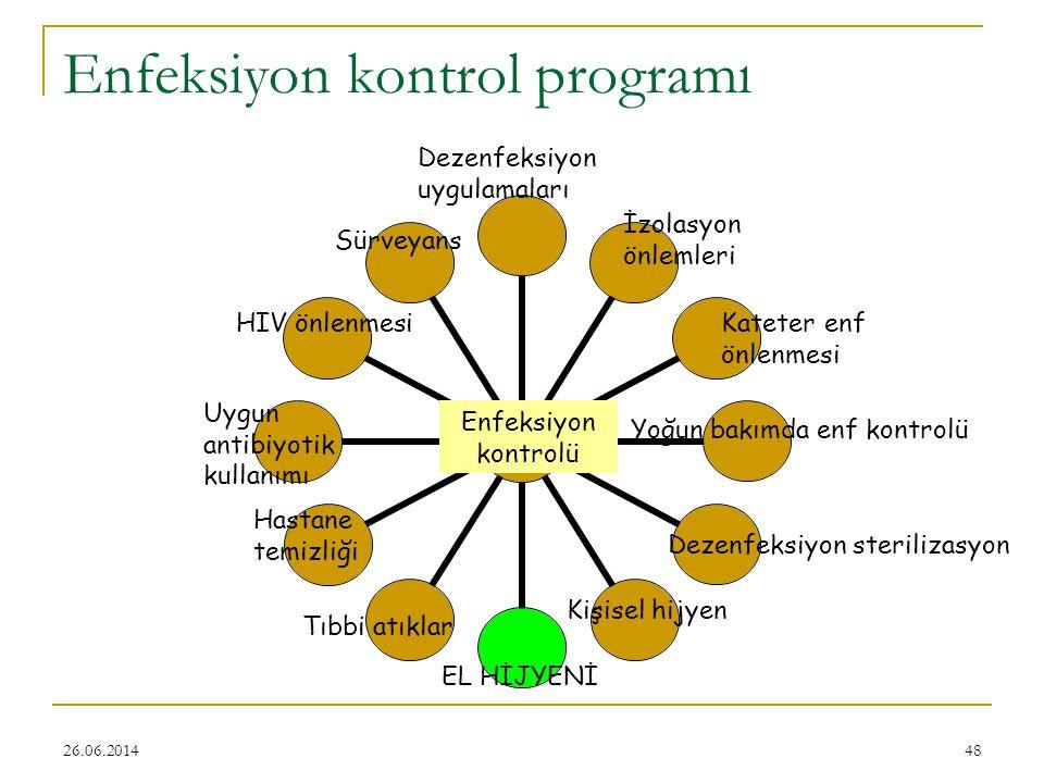 26.06.201448 Enfeksiyon kontrol programı Kişisel hijyen Yoğun bakımda enf kontrolü Uygun antibiyotik kullanımı Enfeksiyon kontrolü Dezenfeksiyon steri