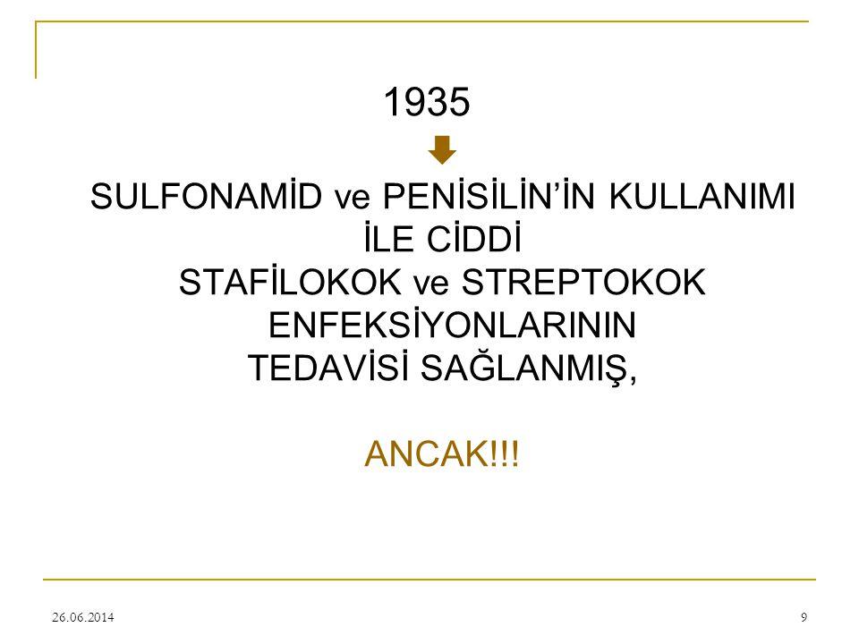 26.06.20149 1935  SULFONAMİD ve PENİSİLİN'İN KULLANIMI İLE CİDDİ STAFİLOKOK ve STREPTOKOK ENFEKSİYONLARININ TEDAVİSİ SAĞLANMIŞ, ANCAK!!!