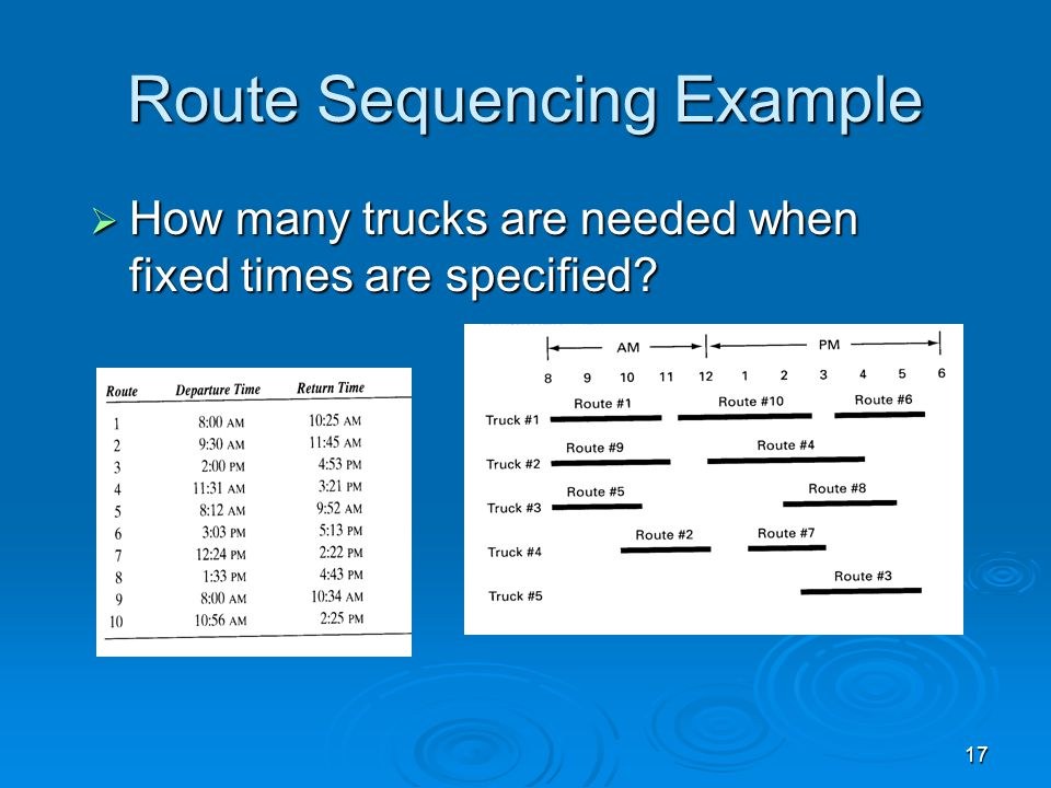17 Route Sequencing Example  How many trucks are needed when fixed times are specified?