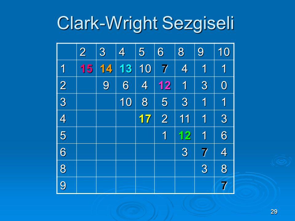 29 Clark-Wright Sezgiseli 234568910 1151413107411 296412130 31085311 41721113 511216 6374 838 97