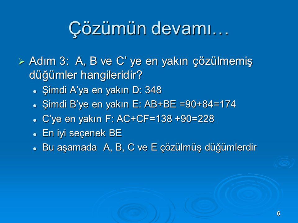 6 Çözümün devamı…  Adım 3: A, B ve C' ye en yakın çözülmemiş düğümler hangileridir?  Şimdi A'ya en yakın D: 348  Şimdi B'ye en yakın E: AB+BE =90+8