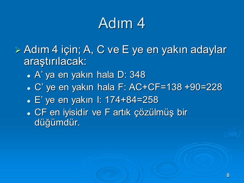 8 Adım 4  Adım 4 için; A, C ve E ye en yakın adaylar araştırılacak:  A' ya en yakın hala D: 348  C' ye en yakın hala F: AC+CF=138 +90=228  E' ye e