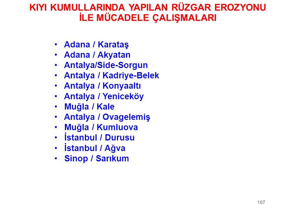107 • Adana / Karataş • Adana / Akyatan • Antalya/Side-Sorgun • Antalya / Kadriye-Belek • Antalya / Konyaaltı • Antalya / Yeniceköy • Muğla / Kale • Antalya / Ovagelemiş • Muğla / Kumluova • İstanbul / Durusu • İstanbul / Ağva • Sinop / Sarıkum KIYI KUMULLARINDA YAPILAN RÜZGAR EROZYONU İLE MÜCADELE ÇALIŞMALARI