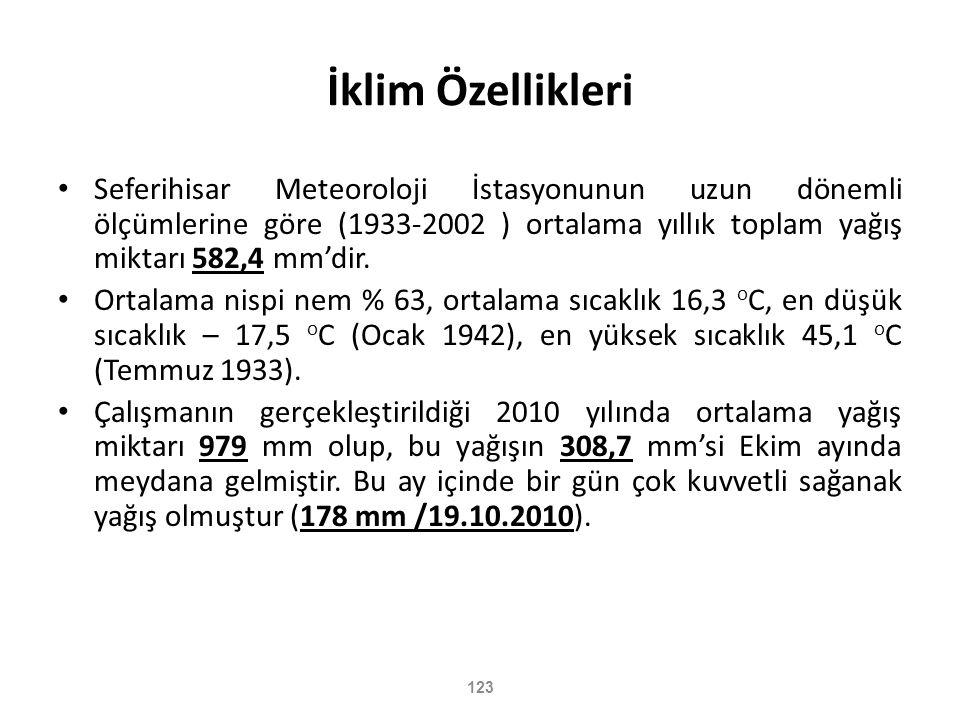 123 İklim Özellikleri • Seferihisar Meteoroloji İstasyonunun uzun dönemli ölçümlerine göre (1933-2002 ) ortalama yıllık toplam yağış miktarı 582,4 mm'