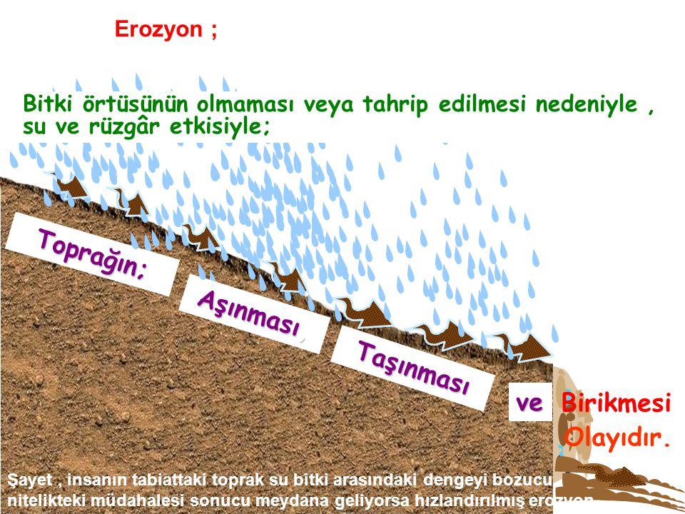 26.06.2014 Olayıdır. Toprağın; ve Taşınması Aşınması, Birikmesi Erozyon ; Bitki örtüsünün olmaması veya tahrip edilmesi nedeniyle, su ve rüzgâr etkisi