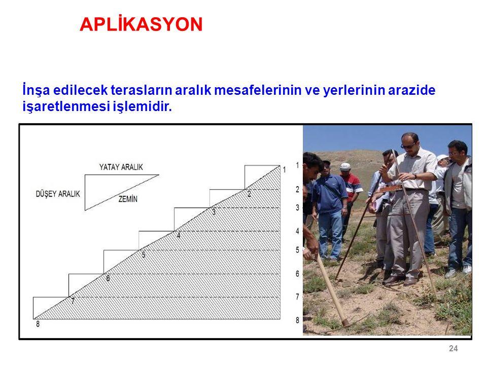 24 İnşa edilecek terasların aralık mesafelerinin ve yerlerinin arazide işaretlenmesi işlemidir.