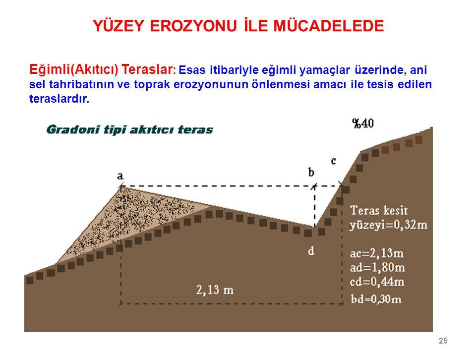 25 Eğimli(Akıtıcı) Teraslar : Esas itibariyle eğimli yamaçlar üzerinde, ani sel tahribatının ve toprak erozyonunun önlenmesi amacı ile tesis edilen teraslardır.