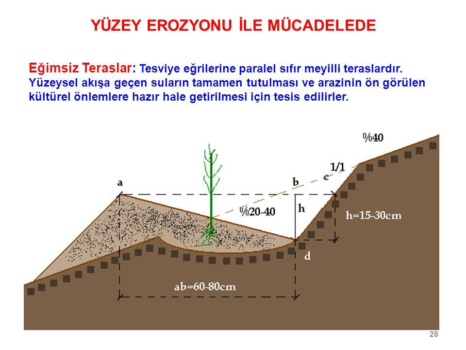 28 Eğimsiz Teraslar: Tesviye eğrilerine paralel sıfır meyilli teraslardır. Yüzeysel akışa geçen suların tamamen tutulması ve arazinin ön görülen kültü