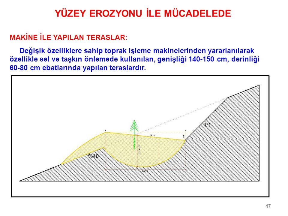 47 MAKİNE İLE YAPILAN TERASLAR: Değişik özelliklere sahip toprak işleme makinelerinden yararlanılarak özellikle sel ve taşkın önlemede kullanılan, genişliği 140-150 cm, derinliği 60-80 cm ebatlarında yapılan teraslardır.