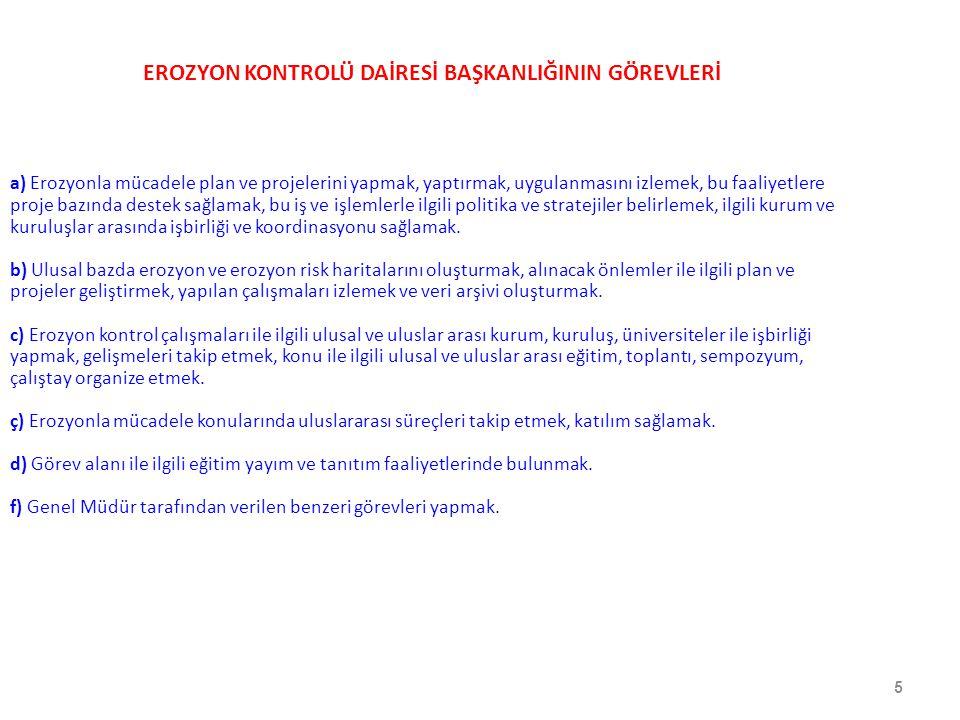 96 Daimi stabilizasyon (Ağaçlandırma) KUMUL TESPİT ÇALIŞMALARI RÜZGAR EROZYONU ÖNLEME FAALİYETLERİ