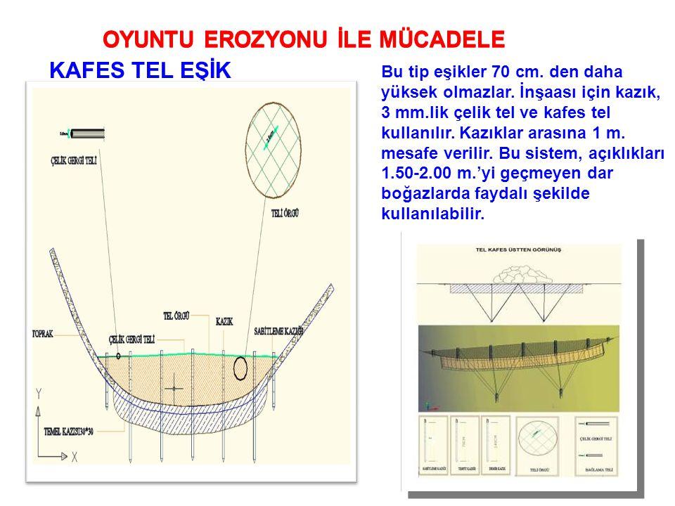 67 OYUNTU EROZYONU İLE MÜCADELE KAFES TEL EŞİK OYUNTU EROZYONU İLE MÜCADELE Bu tip eşikler 70 cm. den daha yüksek olmazlar. İnşaası için kazık, 3 mm.l