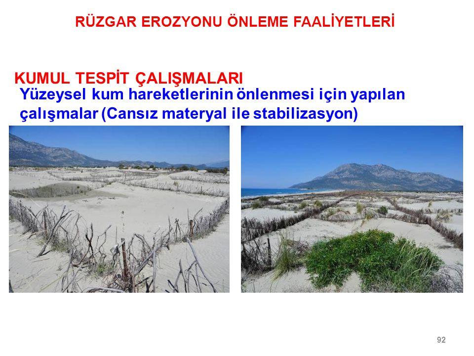 92 KUMUL TESPİT ÇALIŞMALARI RÜZGAR EROZYONU ÖNLEME FAALİYETLERİ Yüzeysel kum hareketlerinin önlenmesi için yapılan çalışmalar (Cansız materyal ile sta