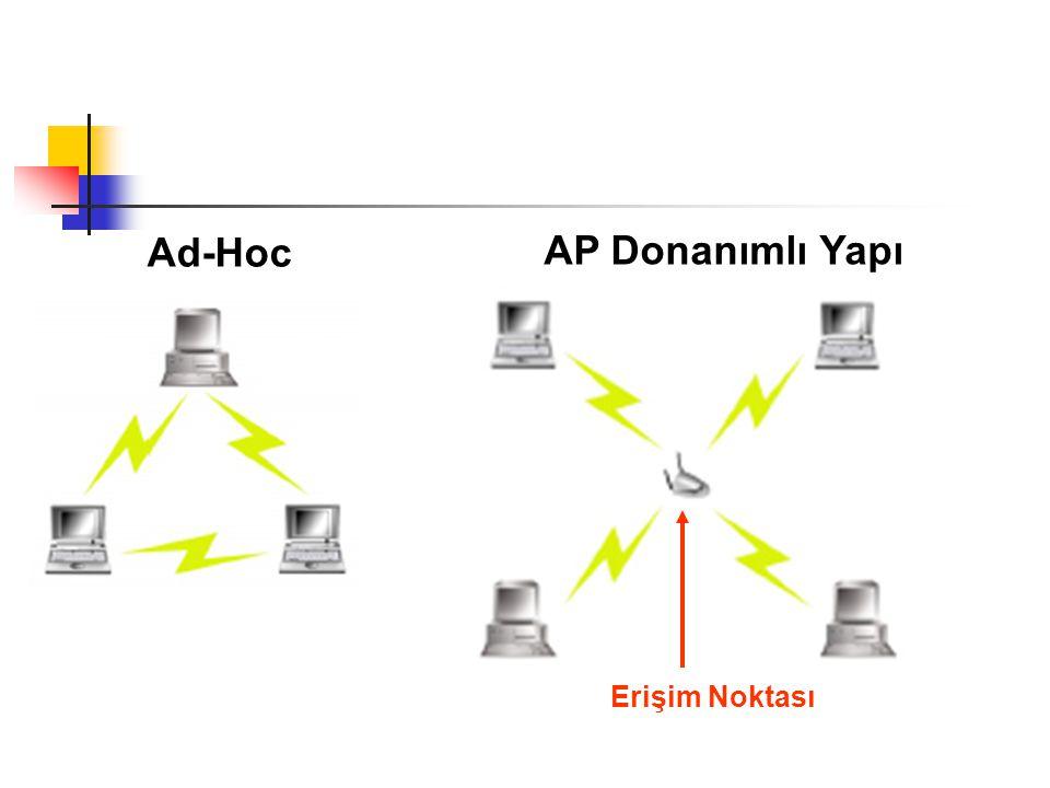 Erişim Noktası Ad-Hoc AP Donanımlı Yapı