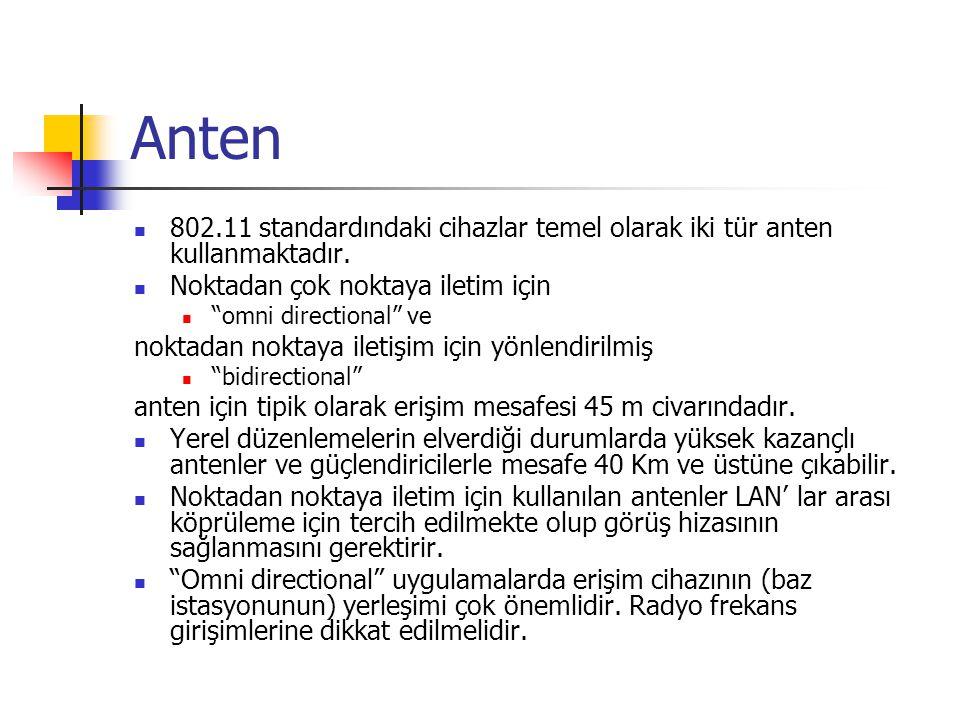 Anten  802.11 standardındaki cihazlar temel olarak iki tür anten kullanmaktadır.