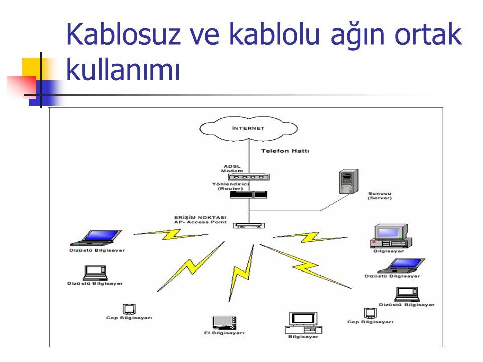 Kablosuz LAN Standartları  Kablosuz LAN, aslında var olan LAN teknolojilerinin fiziksel katmanının (ethernet vb.) ve kısmen veri bağı (data link) katmanının kablosuz hale getirilmesidir denilebilir.