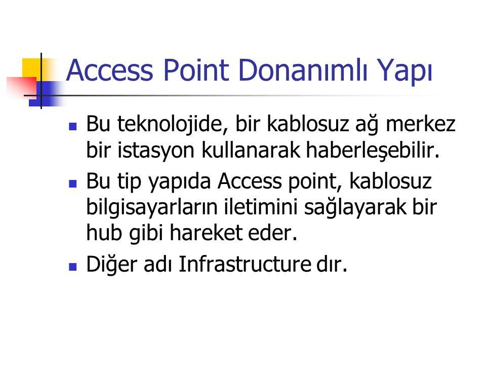 Access Point Donanımlı Yapı  Bu teknolojide, bir kablosuz ağ merkez bir istasyon kullanarak haberleşebilir.