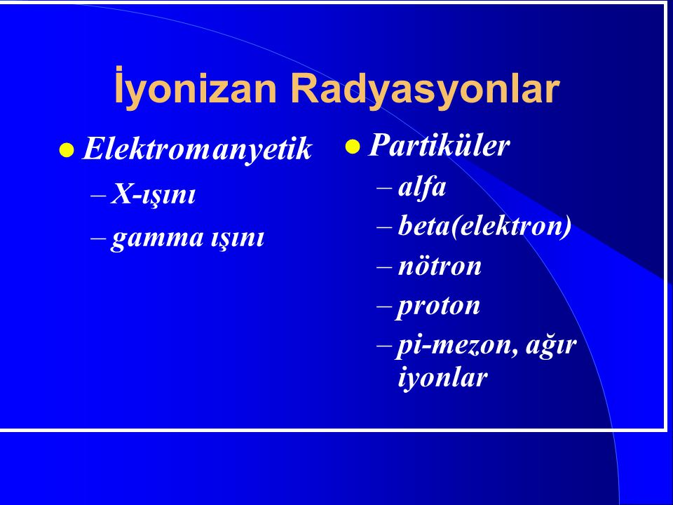 İyonizan Radyasyonlar l Elektromanyetik –X-ışını –gamma ışını l Partiküler –alfa –beta(elektron) –nötron –proton –pi-mezon, ağır iyonlar