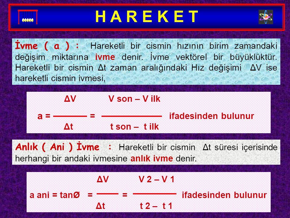 ΔV V son – V ilk a = = ifadesinden bulunur Δt t son – t ilk Anlık ( Ani ) İvme : Hareketli bir cismin Δt süresi içerisinde herhangi bir andaki ivmesin
