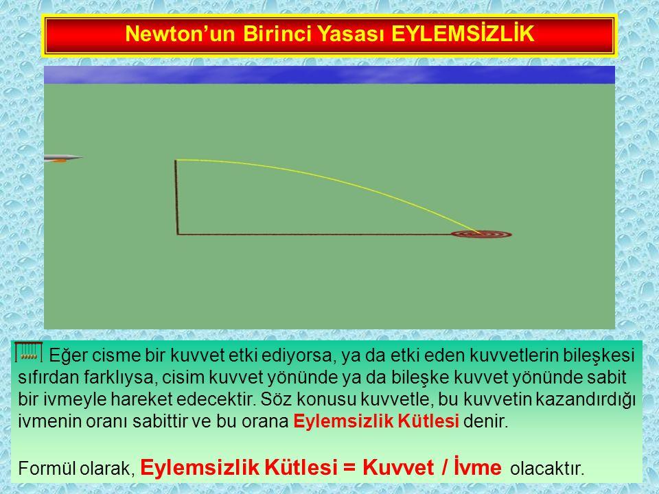Eğer cisme bir kuvvet etki ediyorsa, ya da etki eden kuvvetlerin bileşkesi sıfırdan farklıysa, cisim kuvvet yönünde ya da bileşke kuvvet yönünde sabit