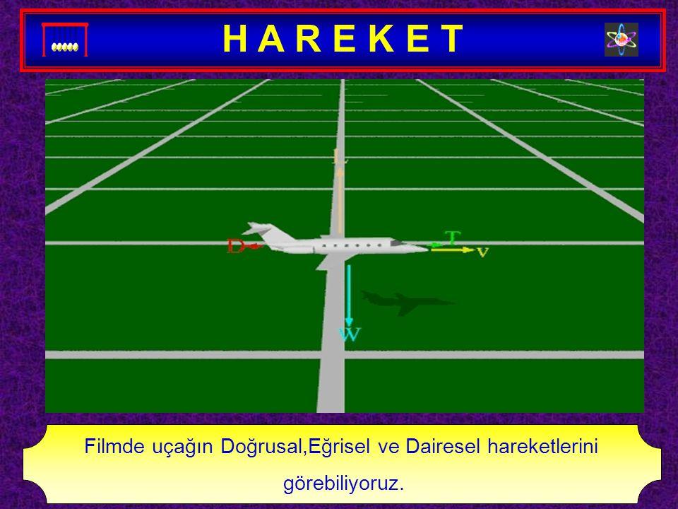 H A R E K E T Filmde uçağın Doğrusal,Eğrisel ve Dairesel hareketlerini görebiliyoruz.