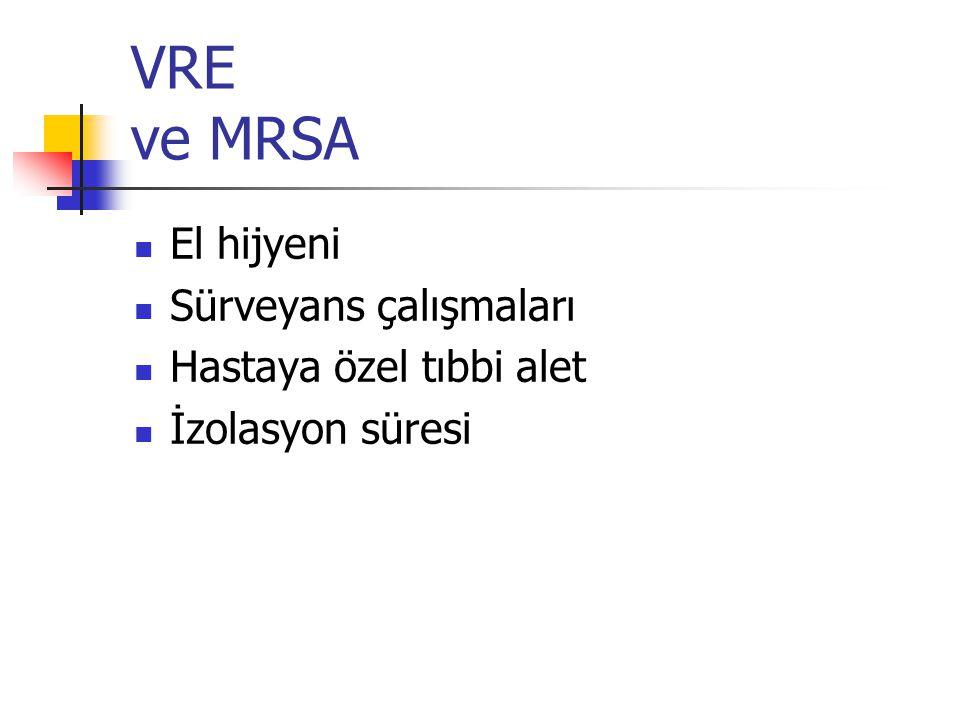 VRE ve MRSA  El hijyeni  Sürveyans çalışmaları  Hastaya özel tıbbi alet  İzolasyon süresi