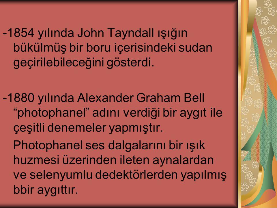 -1854 yılında John Tayndall ışığın bükülmüş bir boru içerisindeki sudan geçirilebileceğini gösterdi.