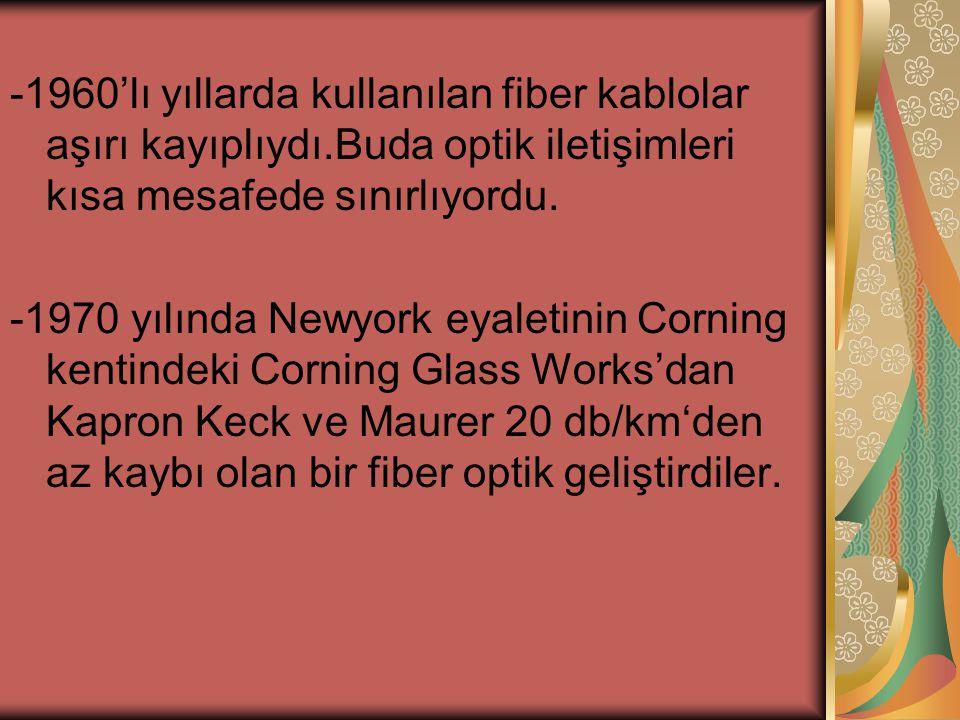 -1960'lı yıllarda kullanılan fiber kablolar aşırı kayıplıydı.Buda optik iletişimleri kısa mesafede sınırlıyordu.