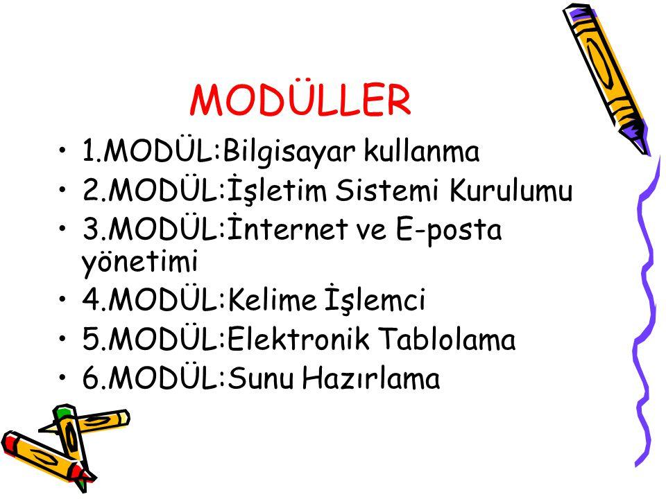 MODÜLLER •1.MODÜL:Bilgisayar kullanma •2.MODÜL:İşletim Sistemi Kurulumu •3.MODÜL:İnternet ve E-posta yönetimi •4.MODÜL:Kelime İşlemci •5.MODÜL:Elektro