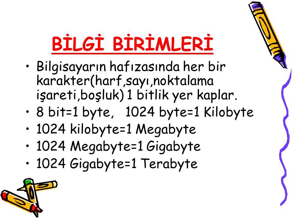 BİLGİ BİRİMLERİ •Bilgisayarın hafızasında her bir karakter(harf,sayı,noktalama işareti,boşluk) 1 bitlik yer kaplar. •8 bit=1 byte, 1024 byte=1 Kilobyt