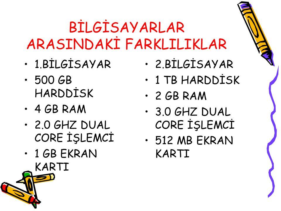 BİLGİSAYARLAR ARASINDAKİ FARKLILIKLAR •1.BİLGİSAYAR •500 GB HARDDİSK •4 GB RAM •2.0 GHZ DUAL CORE İŞLEMCİ •1 GB EKRAN KARTI •2.BİLGİSAYAR •1 TB HARDDİ