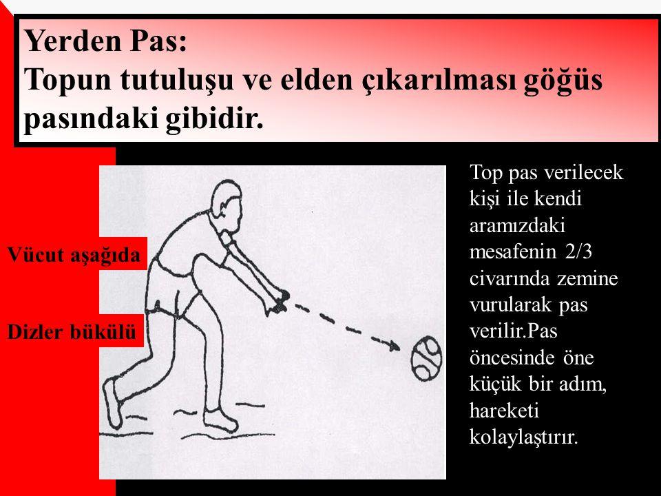 Top kuvvetli bilek hareketi ile elden çıkartılır. Pas öncesinde öne küçük bir adım, hareketi kolaylaştırır.