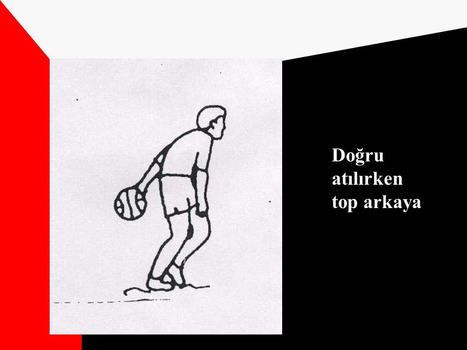 Arkadan pas: Oyun içinde özel durumlarda kullanılan bir pas türüdür. Dribbling esnasında sol ayak öne